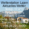 Private Wetterstation Lajen